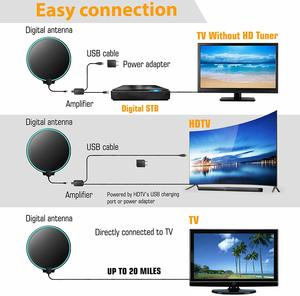 #2. [Upgraded 2020] Amplified Digital HDTV Antenna 120 Miles Long Range …