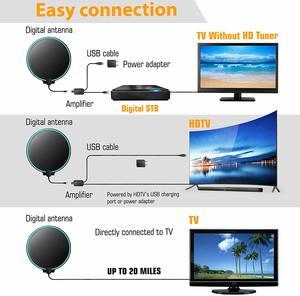 #2. [Upgraded 2020] Amplified Digital HDTV Antenna 120 Miles Long Range …