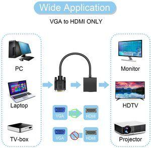 7. Giveet 1080P VGA to HDMI Converter Adapter