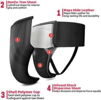 10. RDX Groin Protector for Boxing